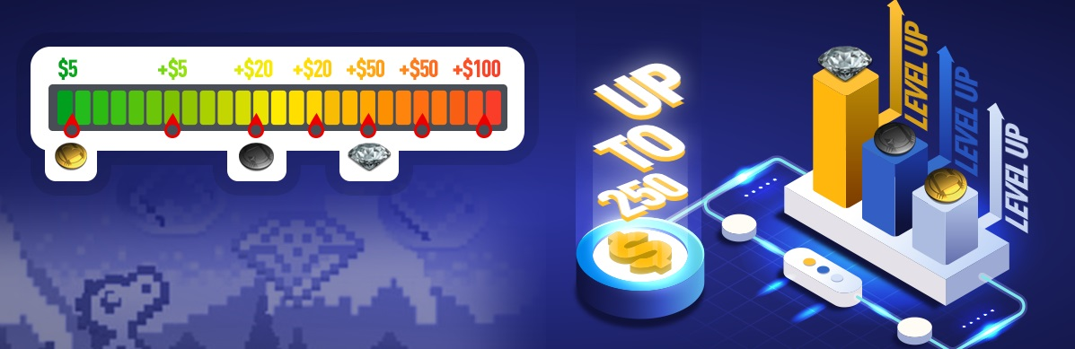 level up partypoker